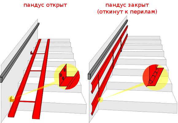 откидной пандус схема